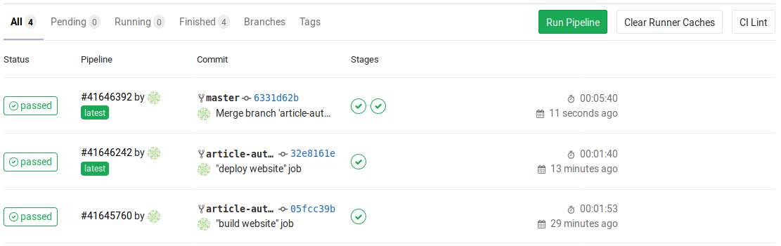 All three commits and the triggered jobs.